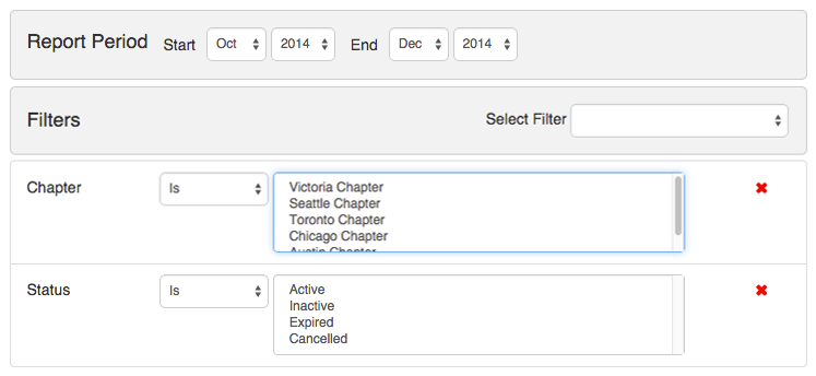 Member data reporting for multi-chapter membership organizations